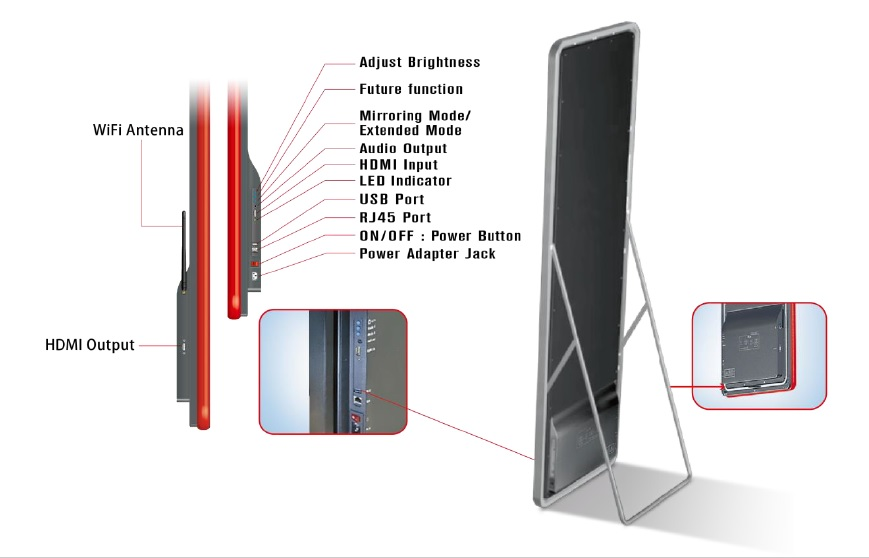 E-Paper Displays Diagram